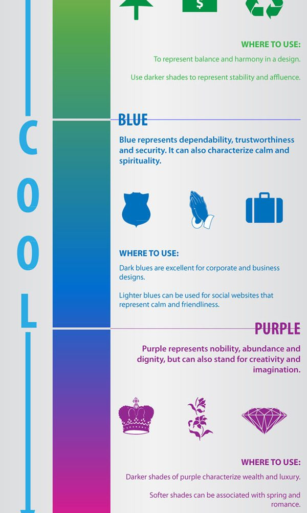 the-psychology-of-colour-for-web-designers