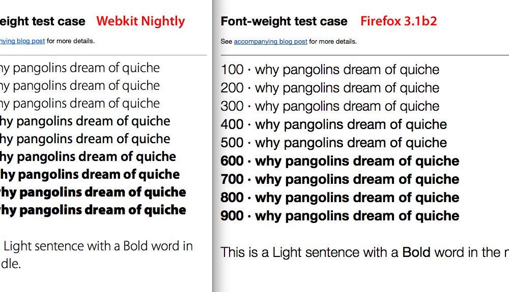 Font Weight Test-case
