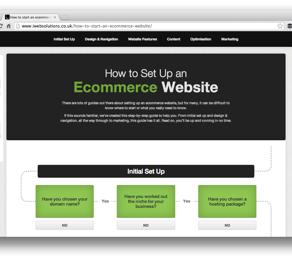 How to Set Up an eCommerce Website