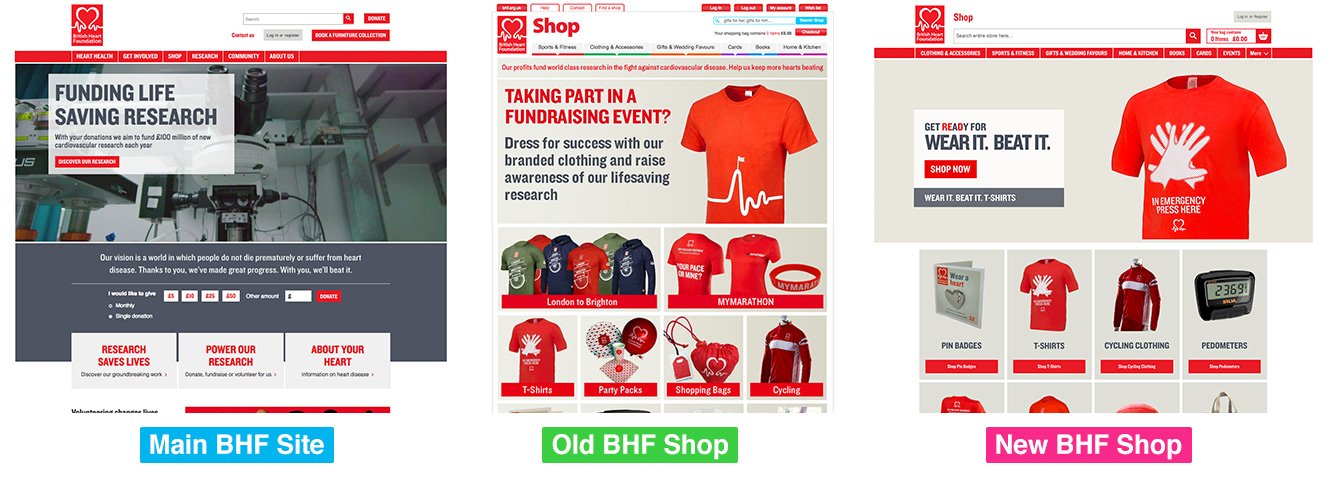 bhf-site-comparison