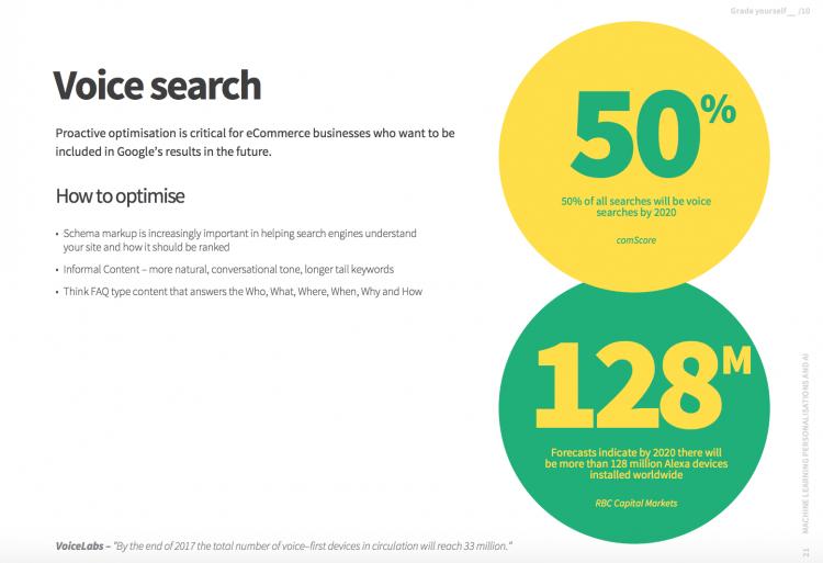 eCommerce Essentials Guide | iWeb